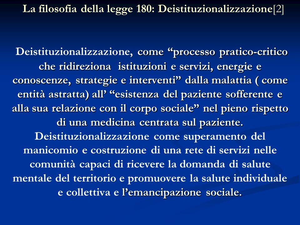 La filosofia della legge 180: Deistituzionalizzazione[2]
